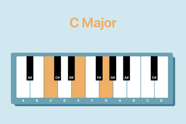 dodeka-music-play-C-minor-chord