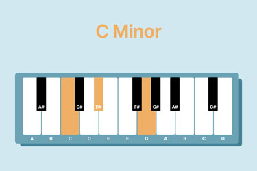 dodeka-music-play-c-major-chord