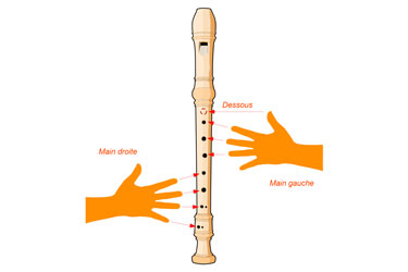 dodeka-music-learn-to-play-the-flute